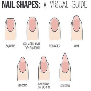 Nail shapes guide